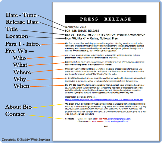 How to put together Press Release Copy